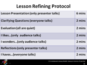 Lesson Refining Protocol