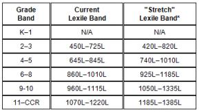 lexile1-300x248 (1)