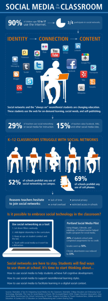 www.learndash.com