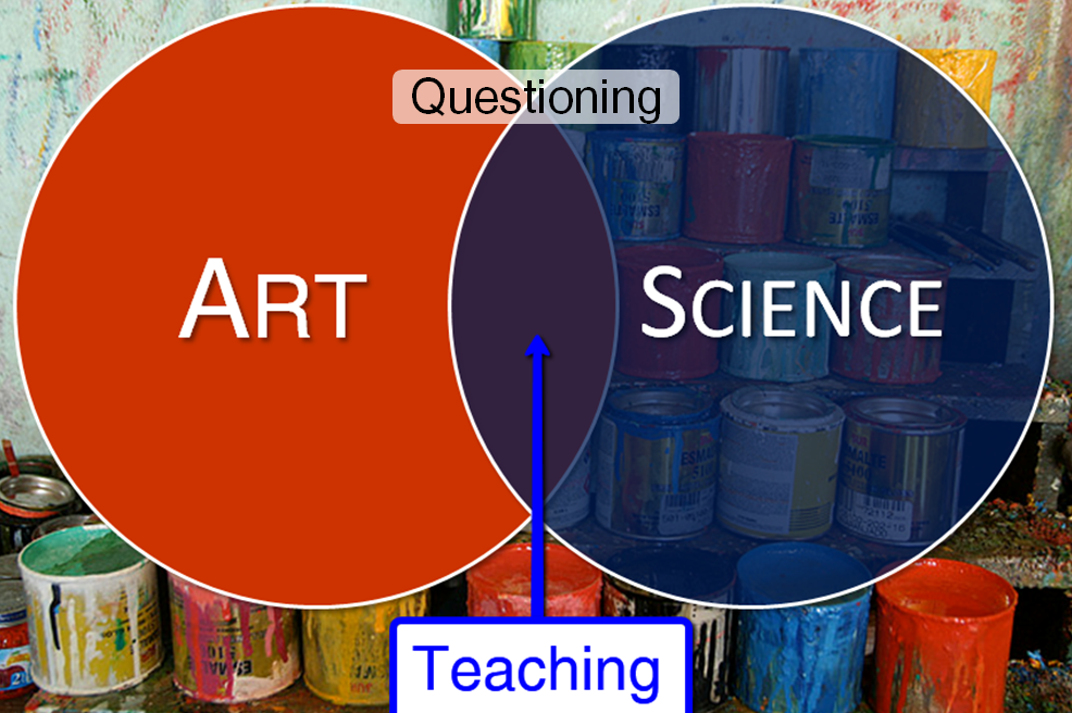 Questioning: Is Teaching a Science or an Art?
