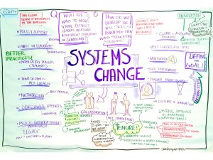 How to Achieve Systems Change: Action Steps